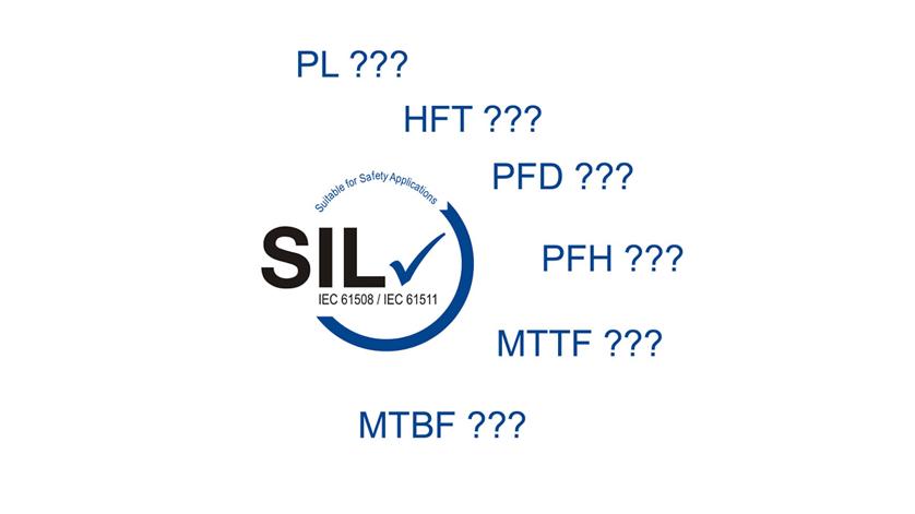 abbreviation SIL