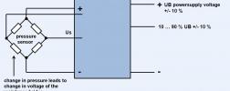 radiometric output signal of pressure sensor