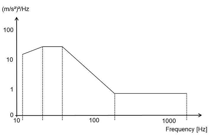 Vibration resistance of pressure sensors