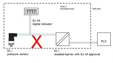 Niedozwolone podłączenie czujnika ciśnienia Ex i z barierą bezpieczeństwa i wyświetlaczem cyfrowym Ex nA