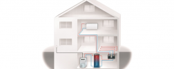 heating system in a house