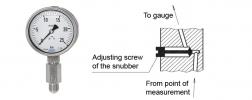 pressure gauge scheme