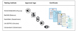 Metrological Certificate